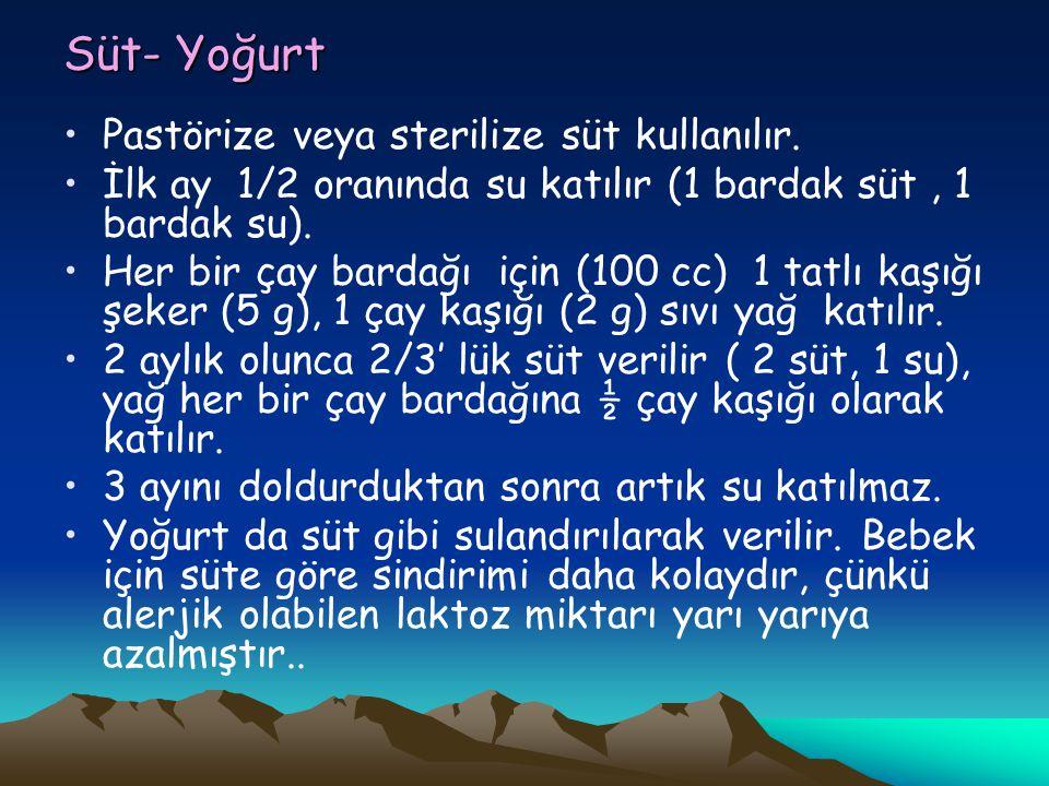 Süt- Yoğurt Pastörize veya sterilize süt kullanılır.