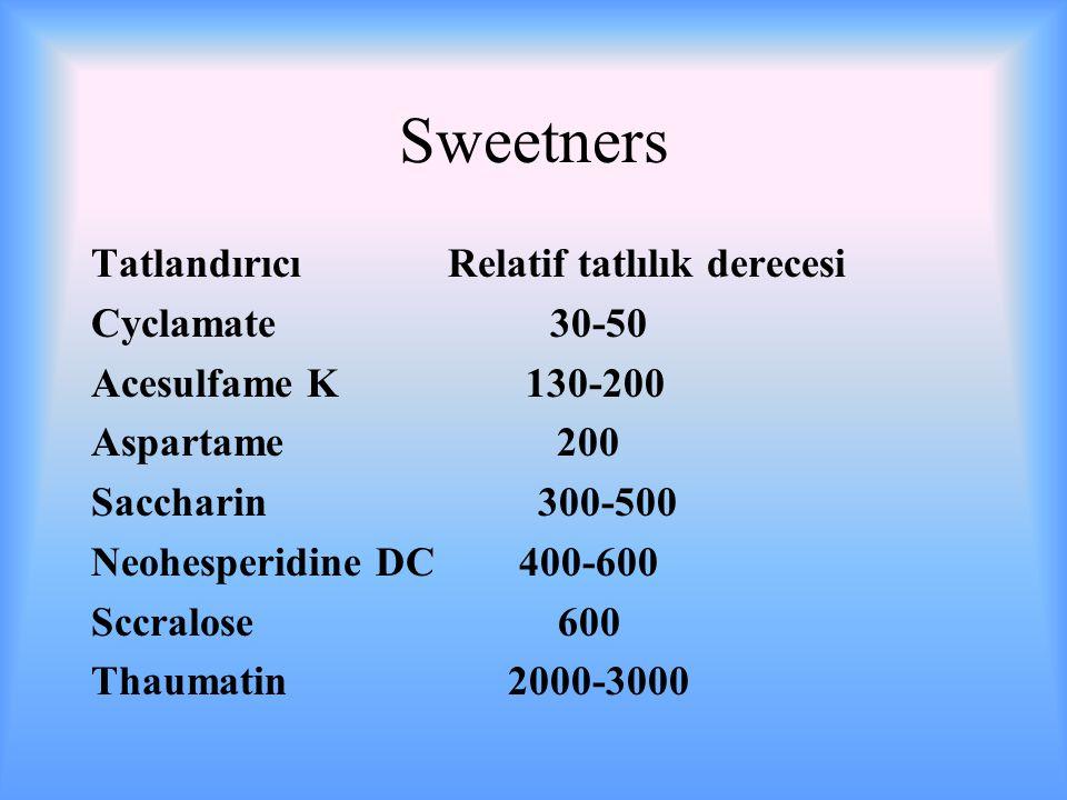 Sweetners Tatlandırıcı Relatif tatlılık derecesi Cyclamate 30-50