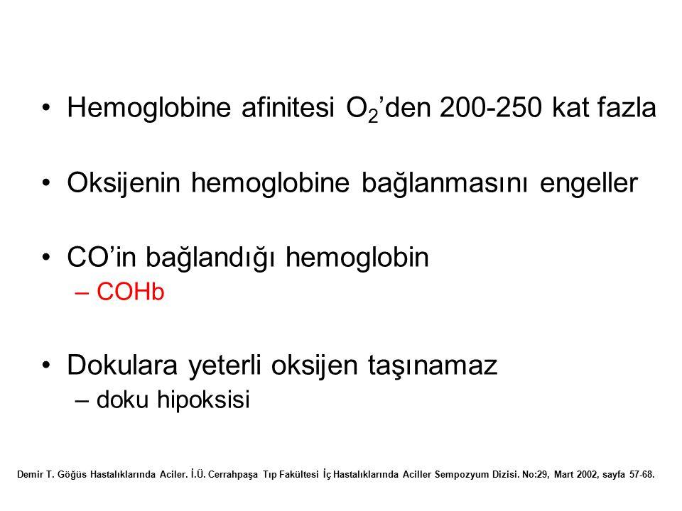 Hemoglobine afinitesi O2'den 200-250 kat fazla