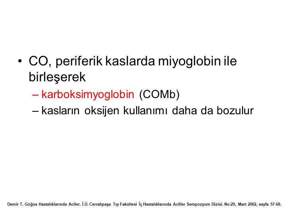 CO, periferik kaslarda miyoglobin ile birleşerek