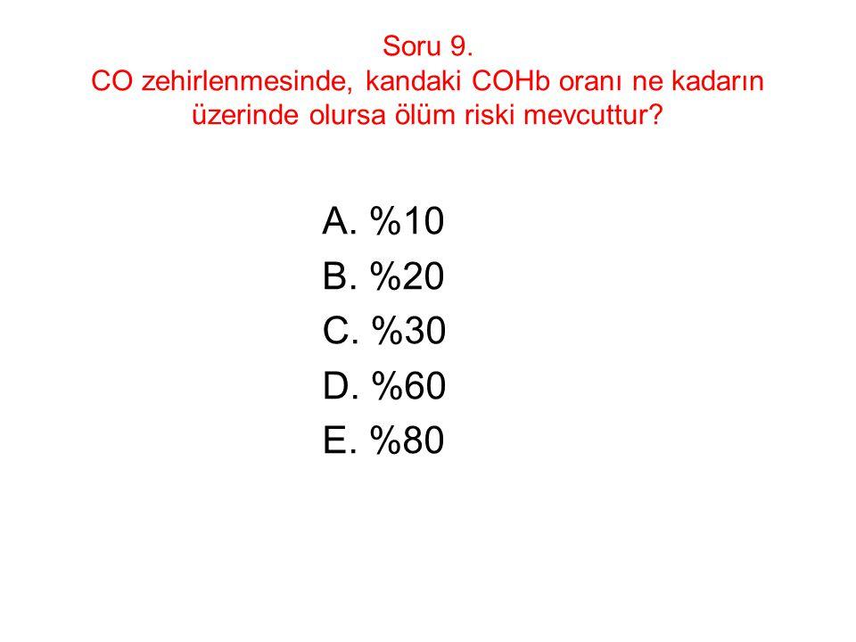 Soru 9. CO zehirlenmesinde, kandaki COHb oranı ne kadarın üzerinde olursa ölüm riski mevcuttur