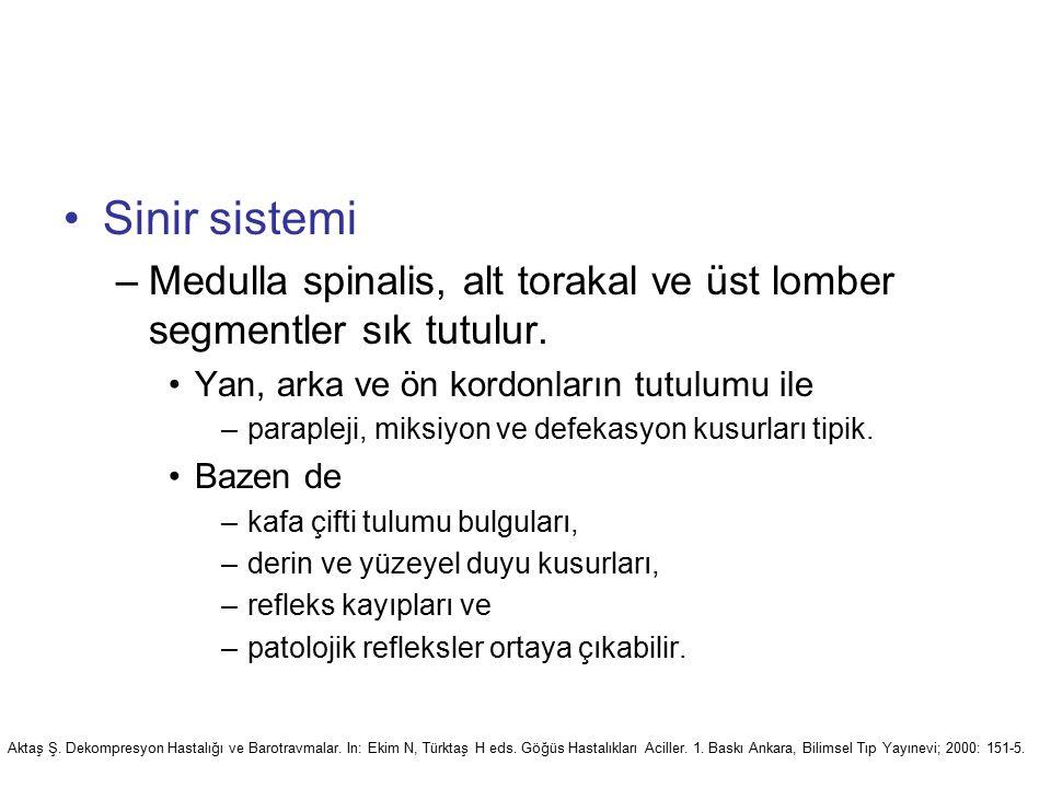 Sinir sistemi Medulla spinalis, alt torakal ve üst lomber segmentler sık tutulur. Yan, arka ve ön kordonların tutulumu ile.