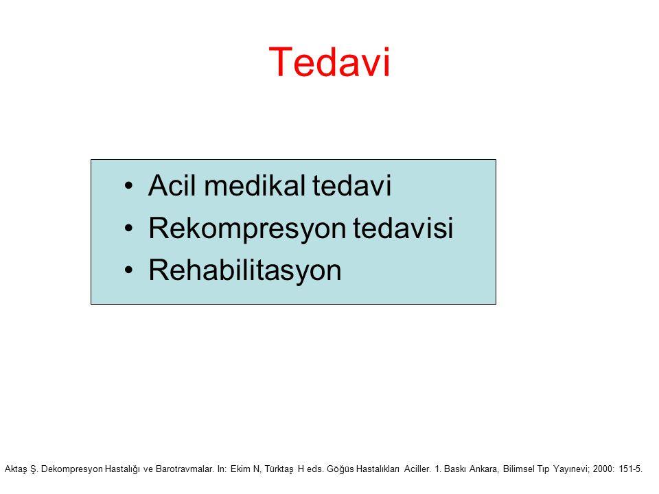 Tedavi Acil medikal tedavi Rekompresyon tedavisi Rehabilitasyon