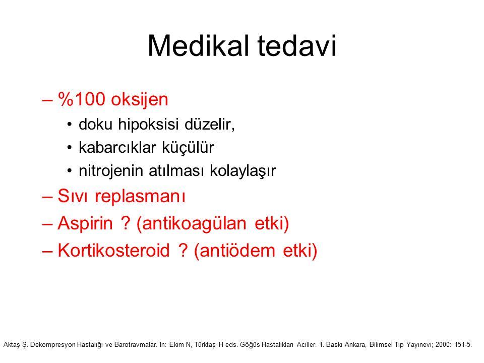 Medikal tedavi %100 oksijen Sıvı replasmanı