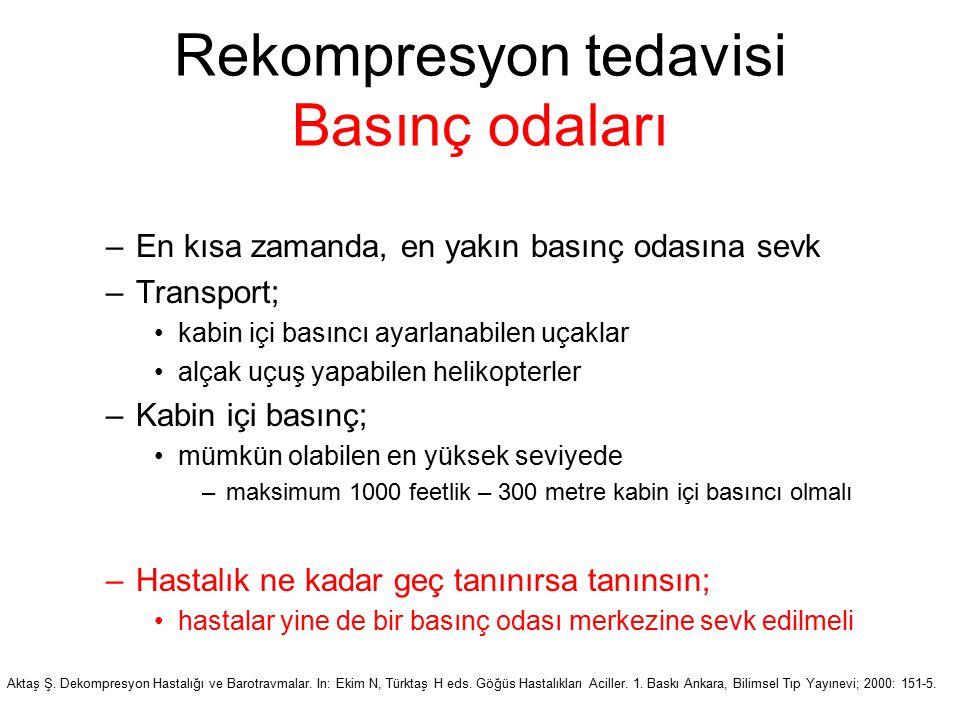 Rekompresyon tedavisi Basınç odaları
