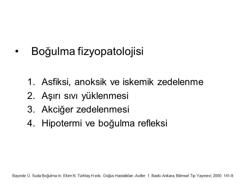 Boğulma fizyopatolojisi
