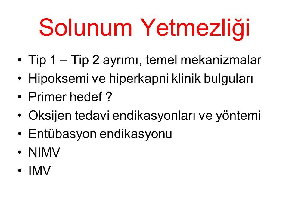 Solunum Yetmezliği Tip 1 – Tip 2 ayrımı, temel mekanizmalar