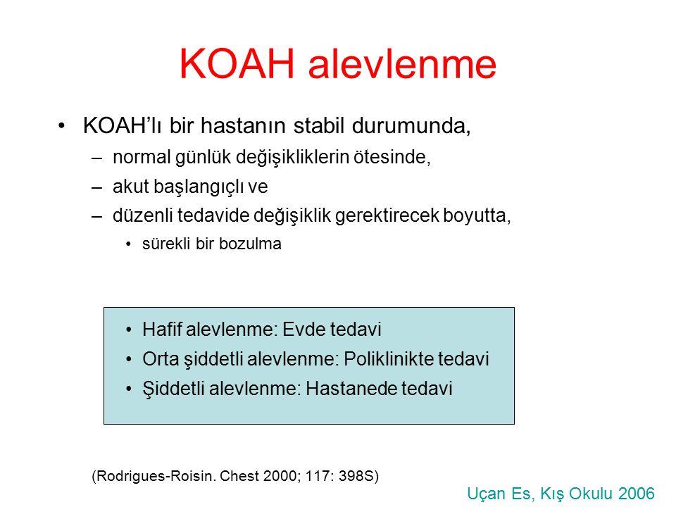 KOAH alevlenme KOAH'lı bir hastanın stabil durumunda,