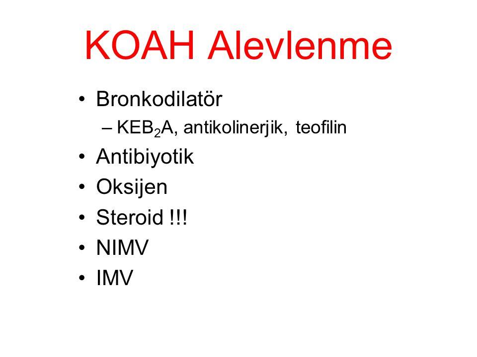 KOAH Alevlenme Bronkodilatör Antibiyotik Oksijen Steroid !!! NIMV IMV