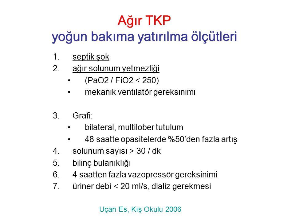 Ağır TKP yoğun bakıma yatırılma ölçütleri