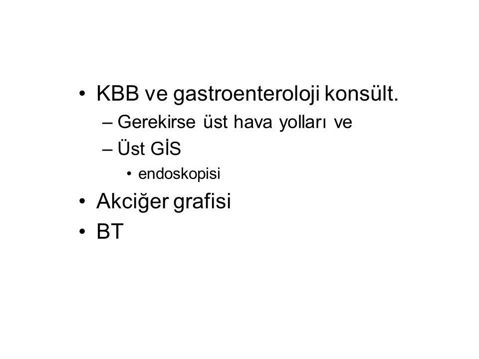 KBB ve gastroenteroloji konsült.