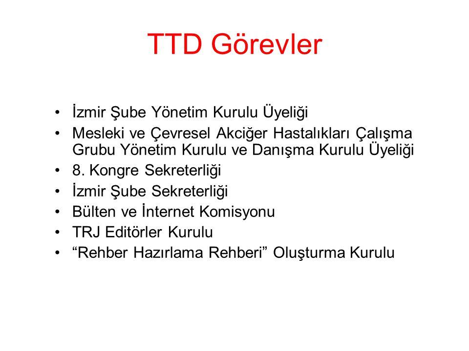 TTD Görevler İzmir Şube Yönetim Kurulu Üyeliği