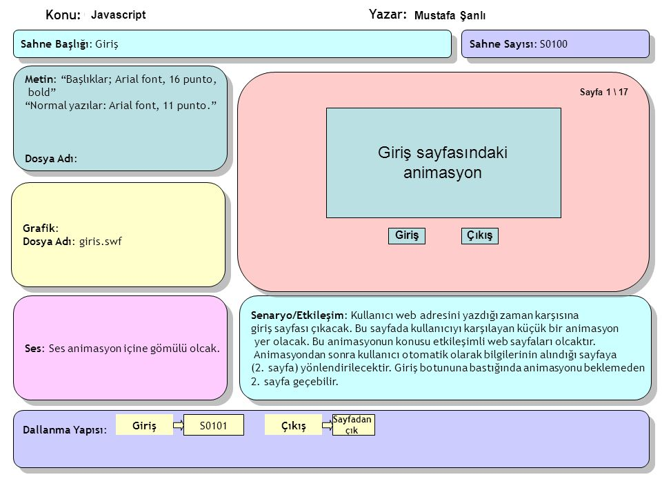 Giriş sayfasındaki animasyon Konu: Öğrenme Ürünleri Javascript