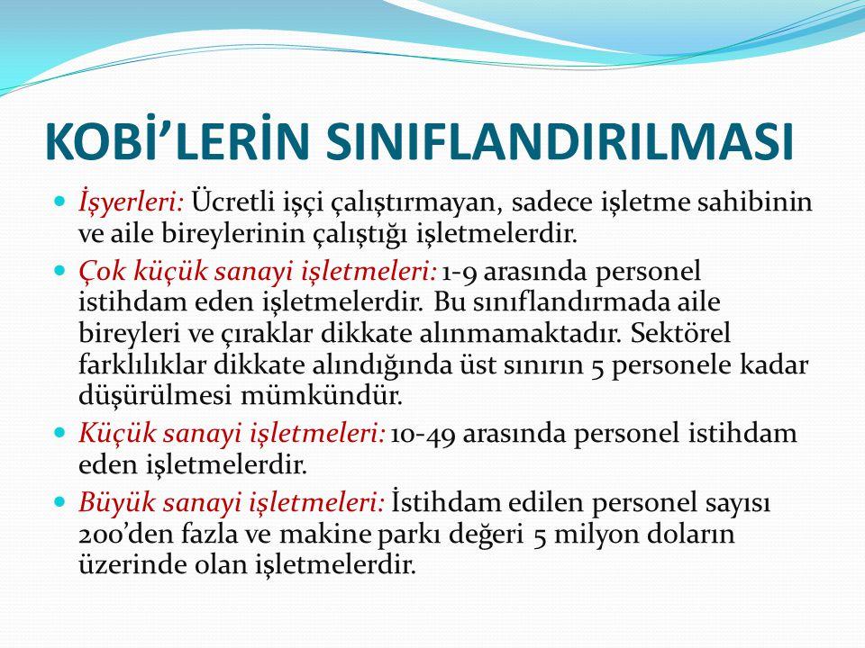 KOBİ'LERİN SINIFLANDIRILMASI