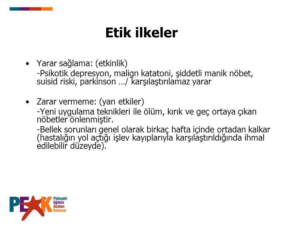 Etik ilkeler Yarar sağlama: (etkinlik)