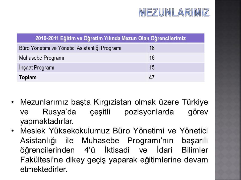2010-2011 Eğitim ve Öğretim Yılında Mezun Olan Öğrencilerimiz