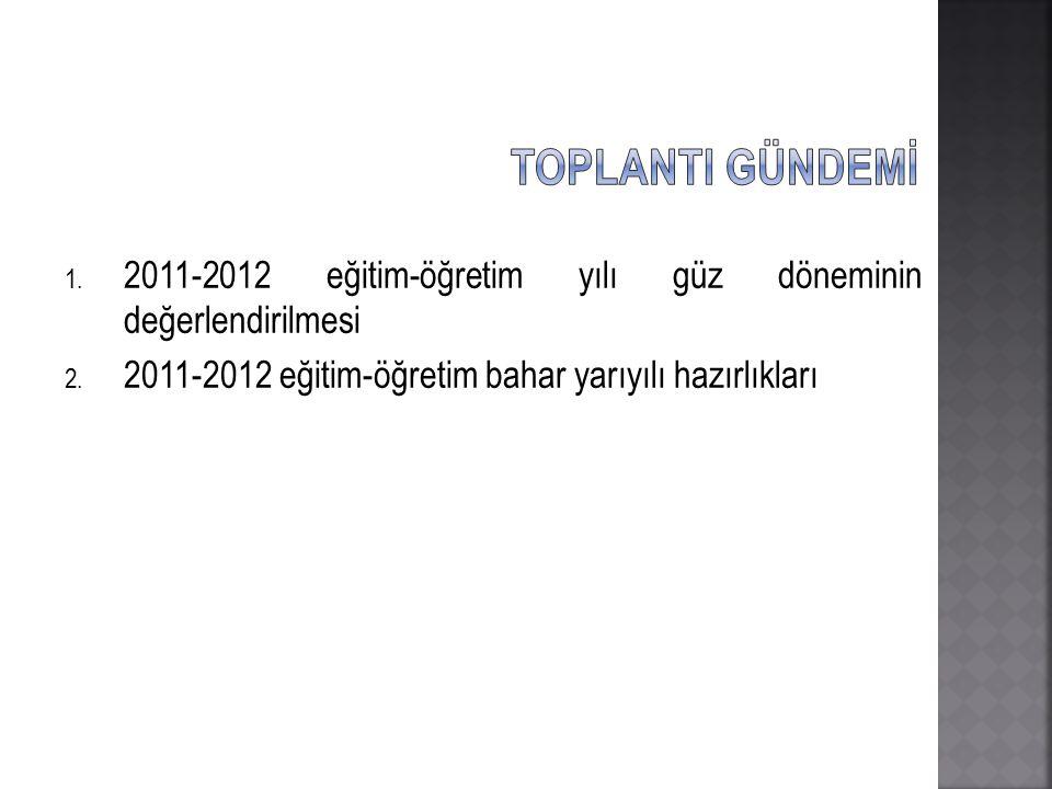 TOPLANTI GÜNDEMİ 2011-2012 eğitim-öğretim yılı güz döneminin değerlendirilmesi.