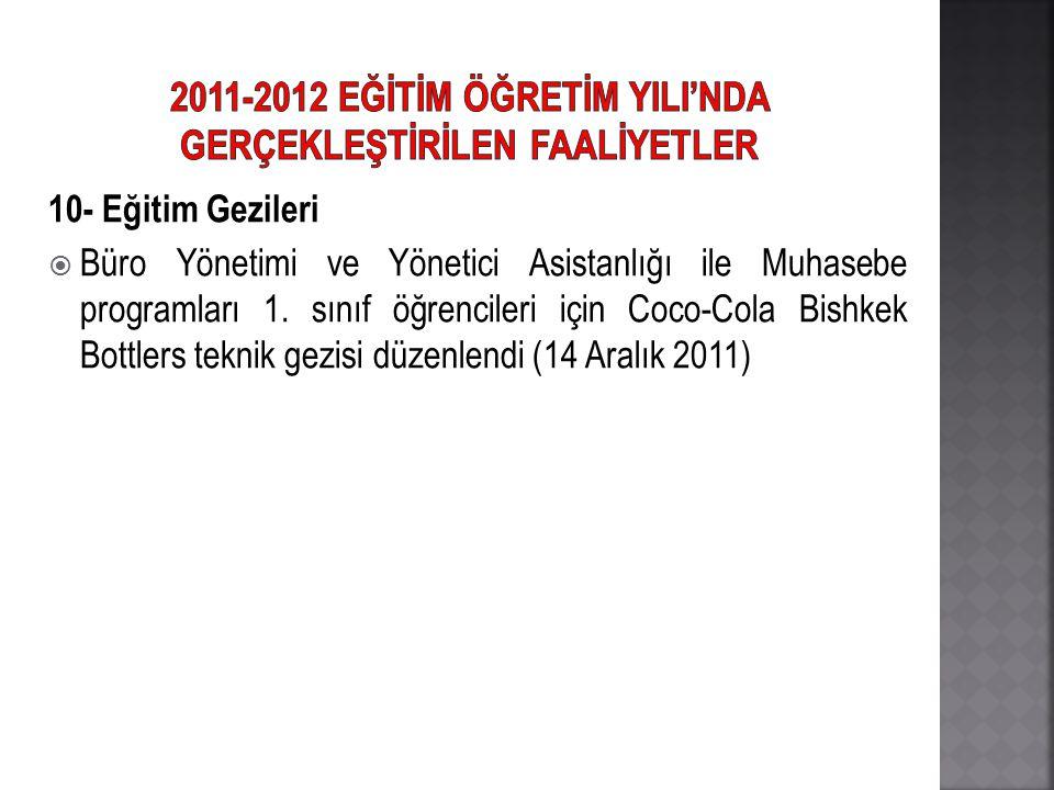 2011-2012 EĞİTİM ÖĞRETİM YILI'NDA GERÇEKLEŞTİRİLEN FAALİYETLER