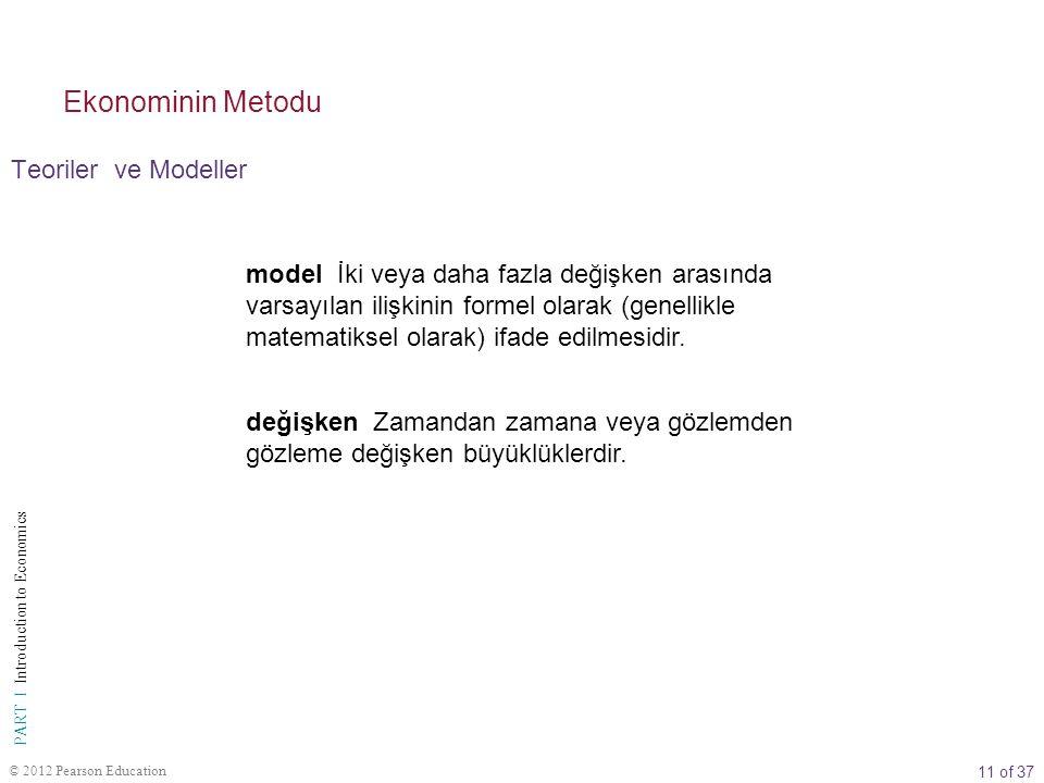 Ekonominin Metodu Teoriler ve Modeller