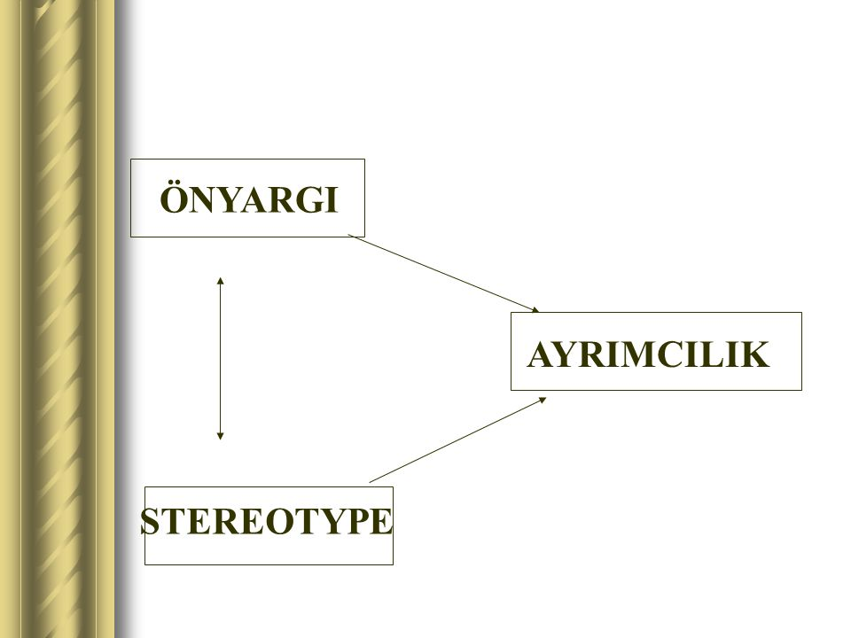 ÖNYARGI AYRIMCILIK STEREOTYPE