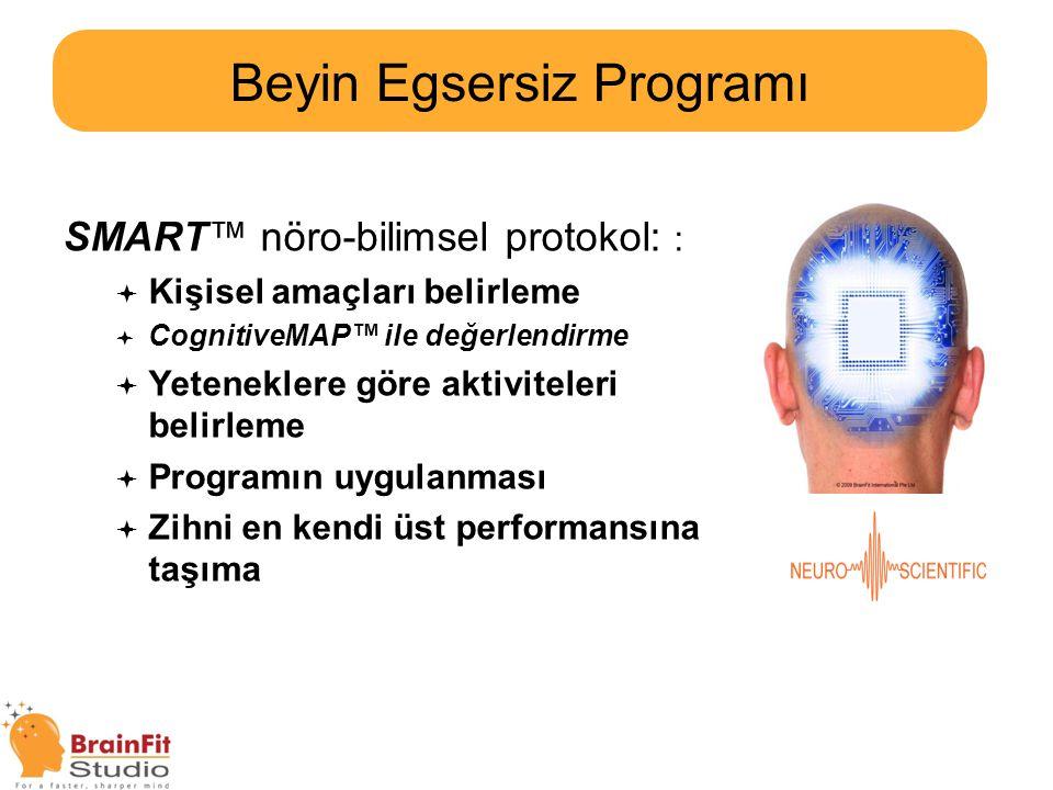 Beyin Egsersiz Programı