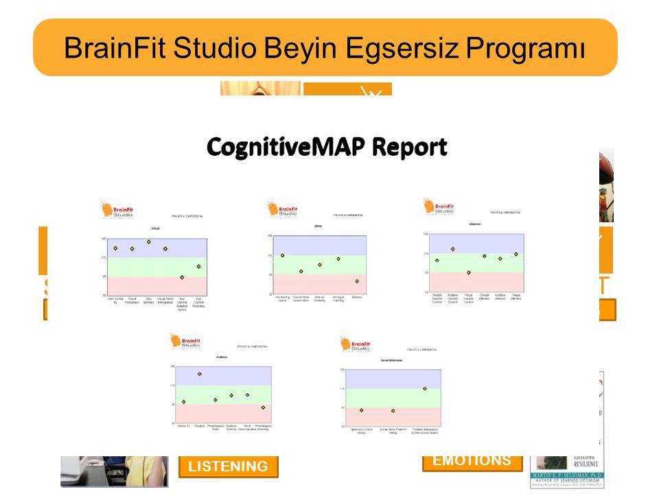 BrainFit Studio Beyin Egsersiz Programı
