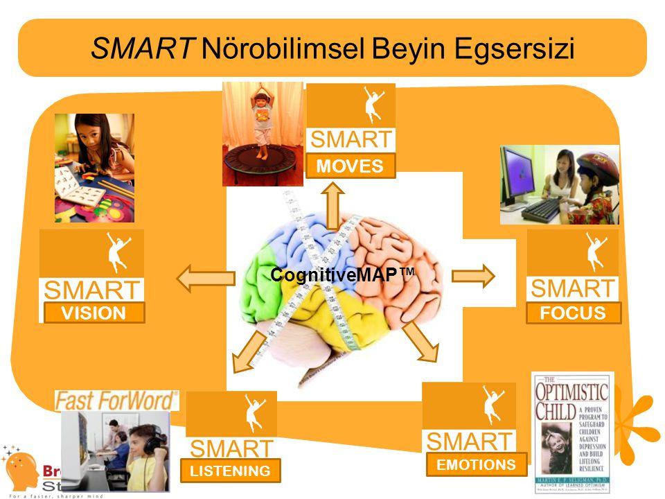 SMART Nörobilimsel Beyin Egsersizi