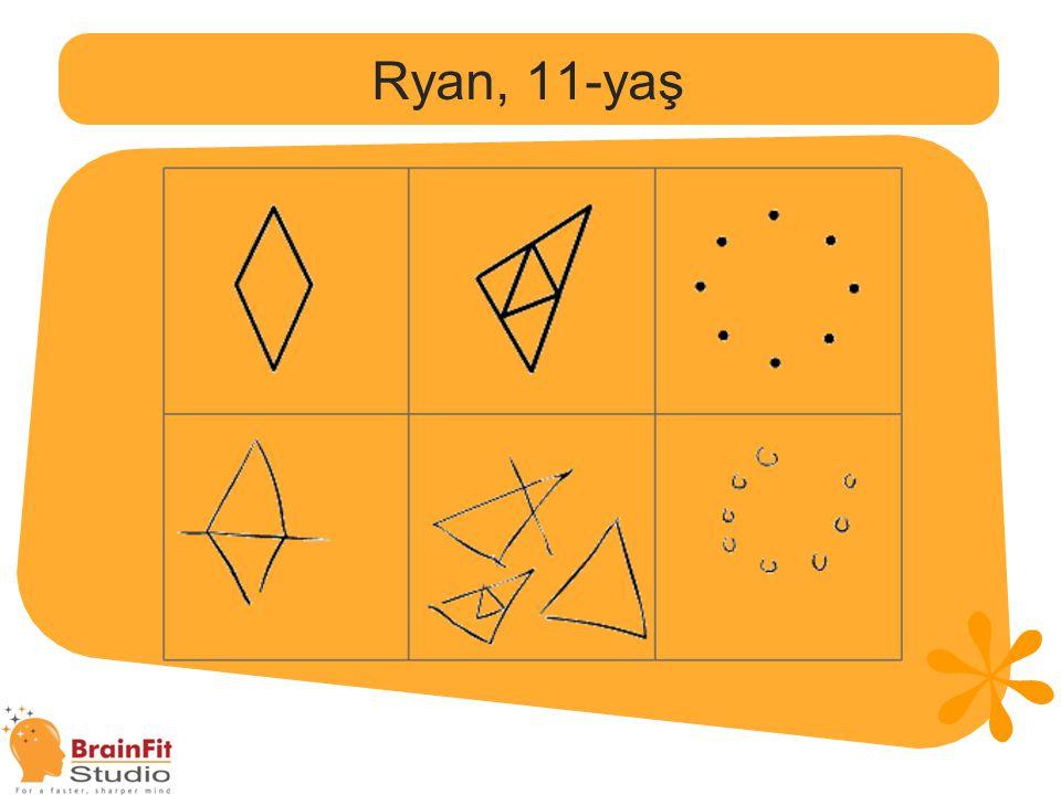 Ryan, 11-yaş