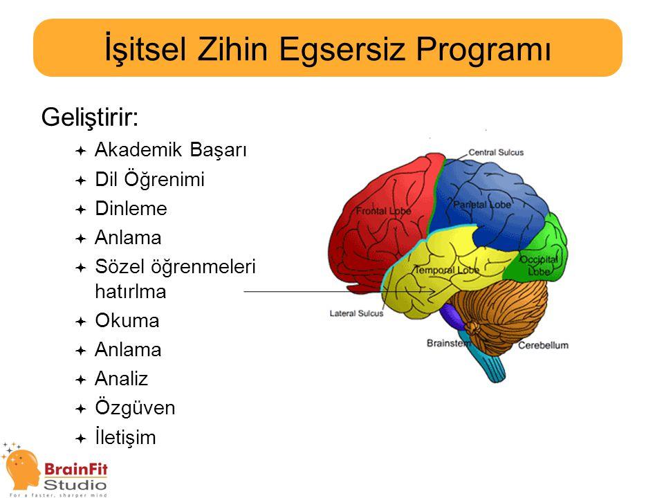 İşitsel Zihin Egsersiz Programı