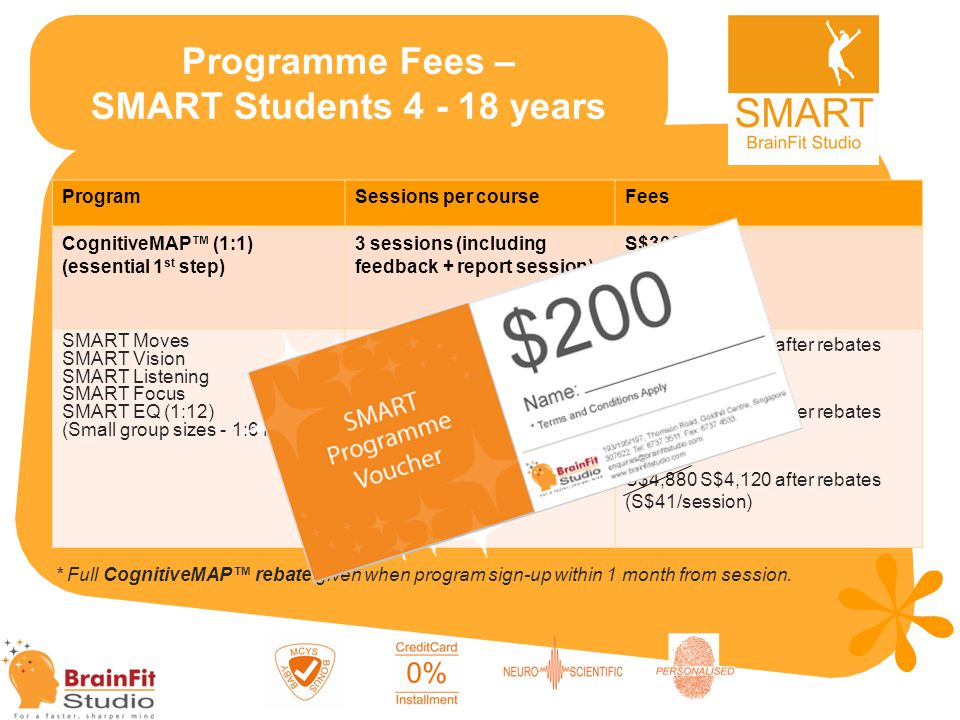 Programme Fees – SMART Students 4 - 18 years