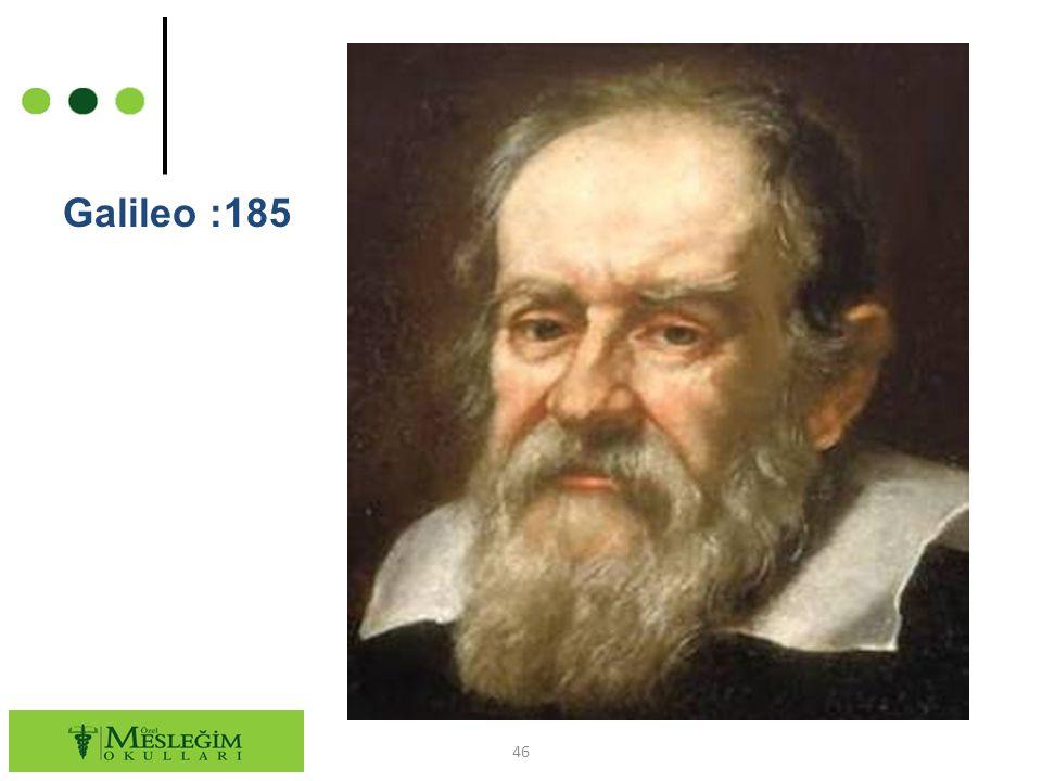 Galileo :185