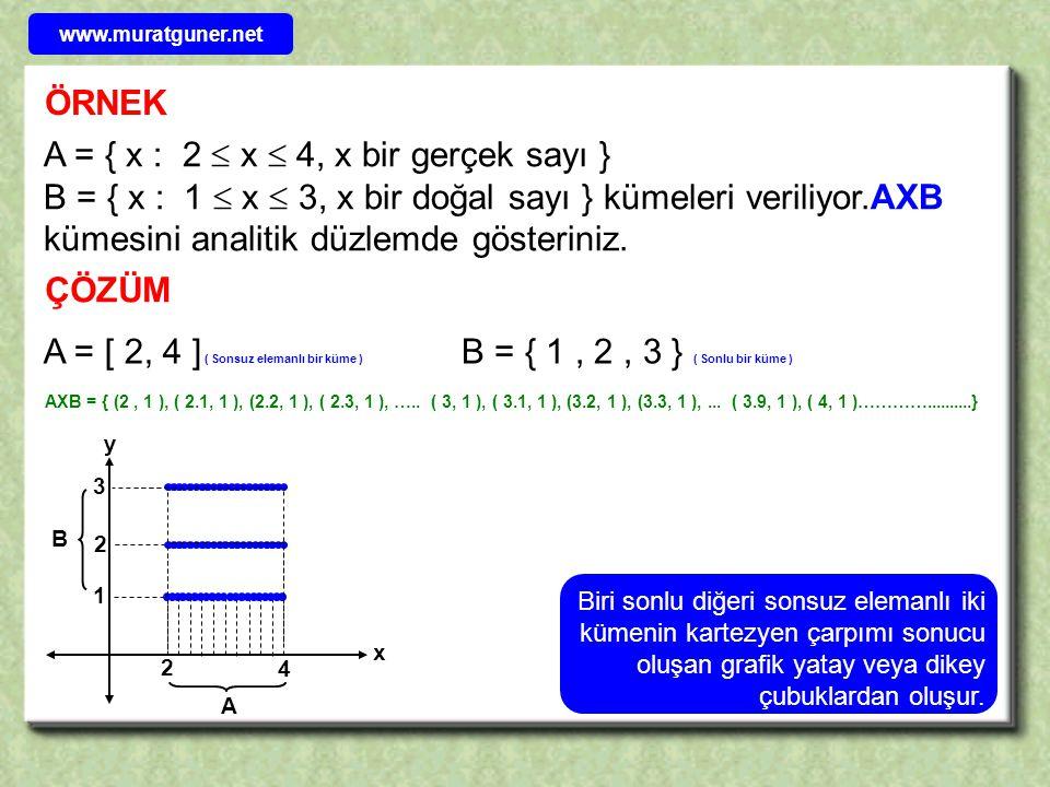 A = { x : 2  x  4, x bir gerçek sayı }