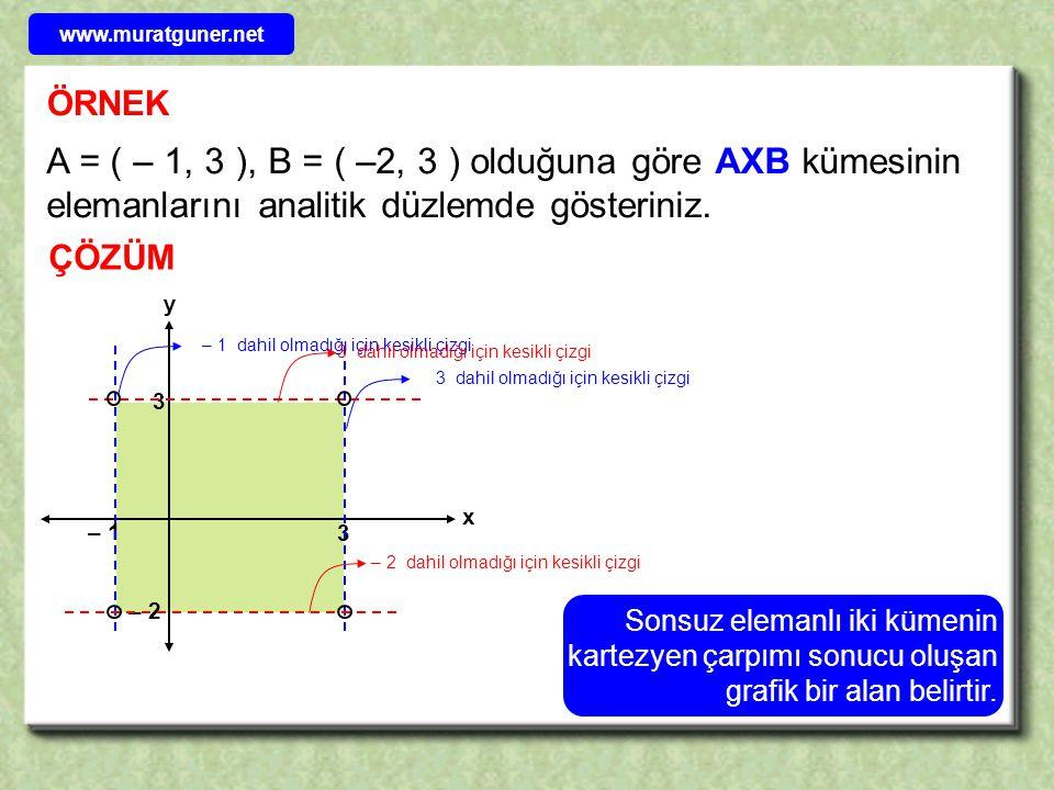 A = ( – 1, 3 ), B = ( –2, 3 ) olduğuna göre AXB kümesinin