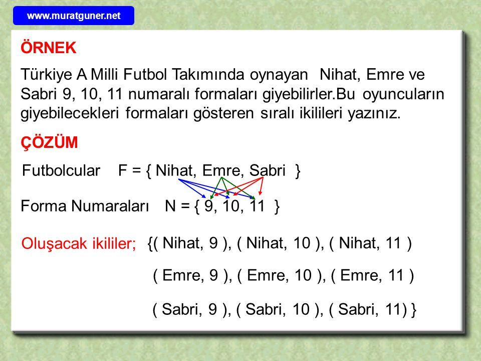 {( Nihat, 9 ), ( Nihat, 10 ), ( Nihat, 11 )