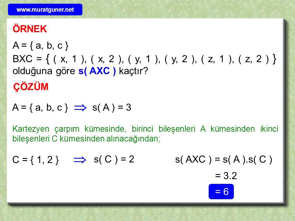 www.muratguner.net ÖRNEK. A = { a, b, c } BXC = { ( x, 1 ), ( x, 2 ), ( y, 1 ), ( y, 2 ), ( z, 1 ), ( z, 2 ) } olduğuna göre s( AXC ) kaçtır