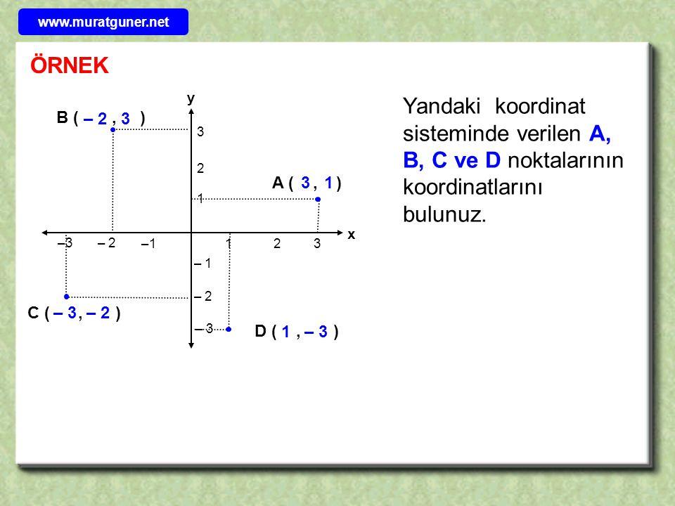 www.muratguner.net ÖRNEK. x. y. 1. 2. – 1. – 2. –1. 3. – 3. A ( , ) C ( , )