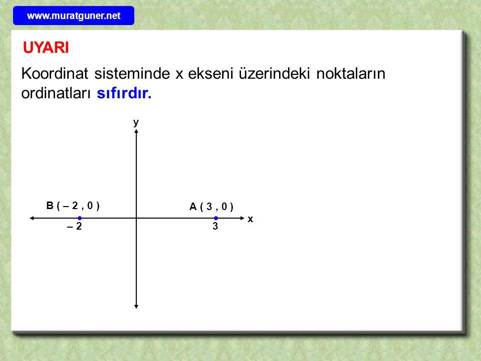 www.muratguner.net UYARI. Koordinat sisteminde x ekseni üzerindeki noktaların ordinatları sıfırdır.
