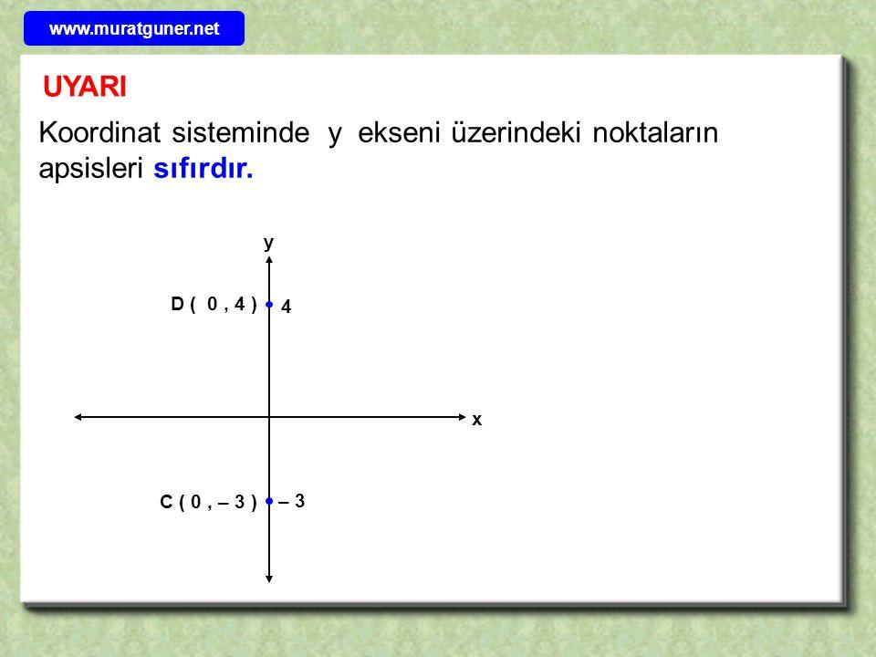 www.muratguner.net UYARI. Koordinat sisteminde y ekseni üzerindeki noktaların apsisleri sıfırdır.
