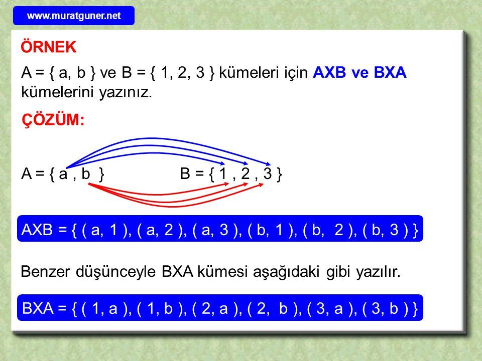 AXB = { ( a, 1 ), ( a, 2 ), ( a, 3 ), ( b, 1 ), ( b, 2 ), ( b, 3 ) }