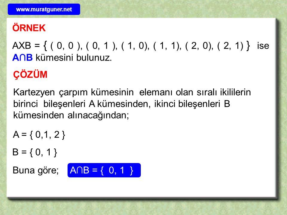 www.muratguner.net ÖRNEK. AXB = { ( 0, 0 ), ( 0, 1 ), ( 1, 0), ( 1, 1), ( 2, 0), ( 2, 1) } ise A∩B kümesini bulunuz.