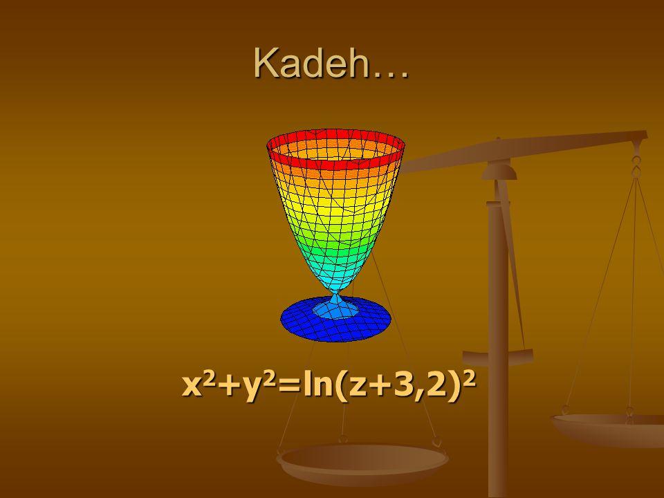 Kadeh… x2+y2=ln(z+3,2)2