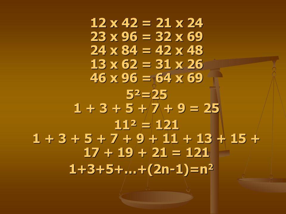 12 x 42 = 21 x 24 23 x 96 = 32 x 69 24 x 84 = 42 x 48 13 x 62 = 31 x 26 46 x 96 = 64 x 69 5²=25 1 + 3 + 5 + 7 + 9 = 25.