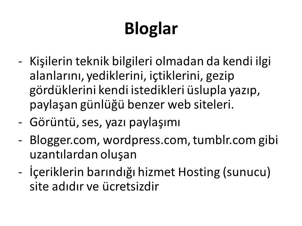 Bloglar