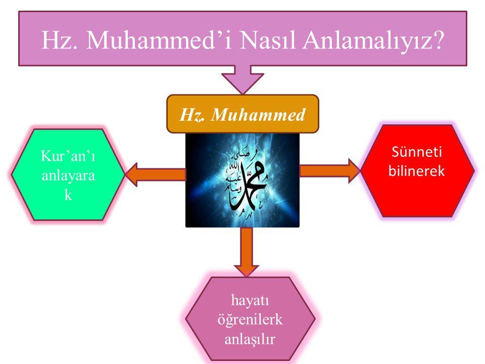 Hz. Muhammed'i Nasıl Anlamalıyız