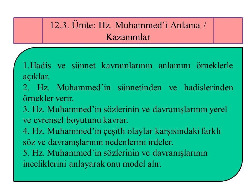 12.3. Ünite: Hz. Muhammed'i Anlama / Kazanımlar
