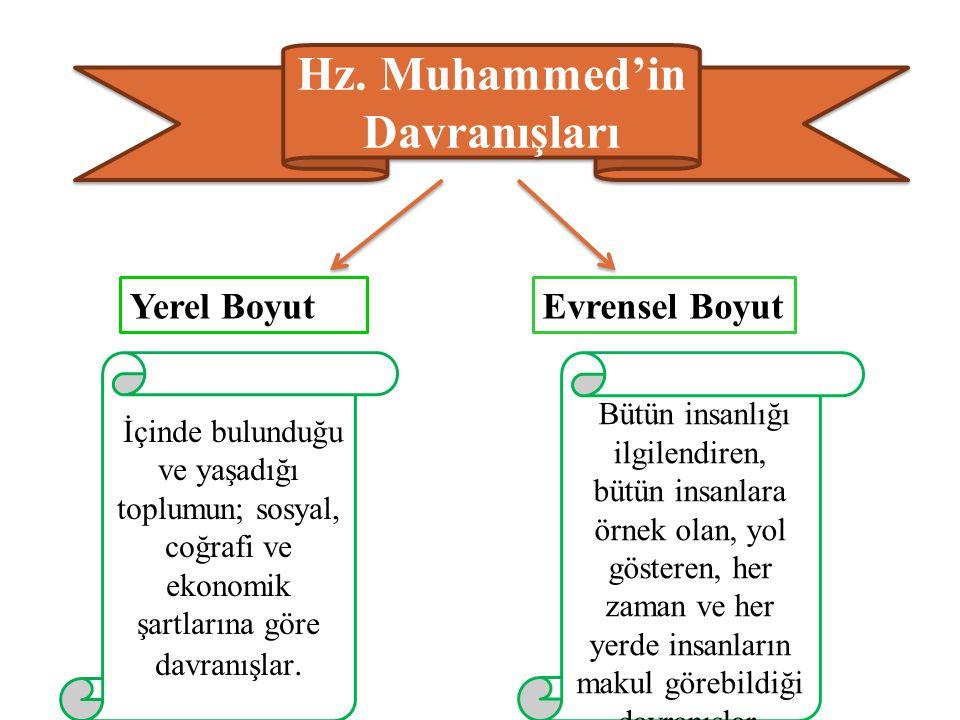 Hz. Muhammed'in Davranışları