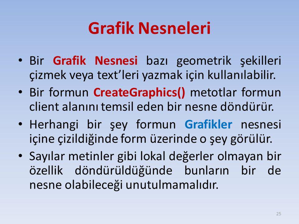 Grafik Nesneleri Bir Grafik Nesnesi bazı geometrik şekilleri çizmek veya text'leri yazmak için kullanılabilir.
