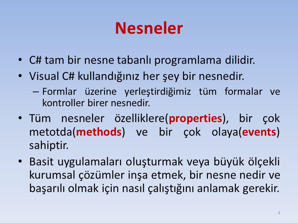 Nesneler C# tam bir nesne tabanlı programlama dilidir.