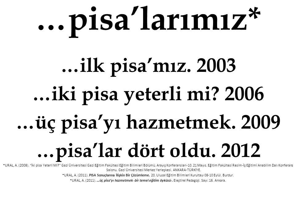 …pisa'larımız* …ilk pisa'mız. 2003 …iki pisa yeterli mi 2006