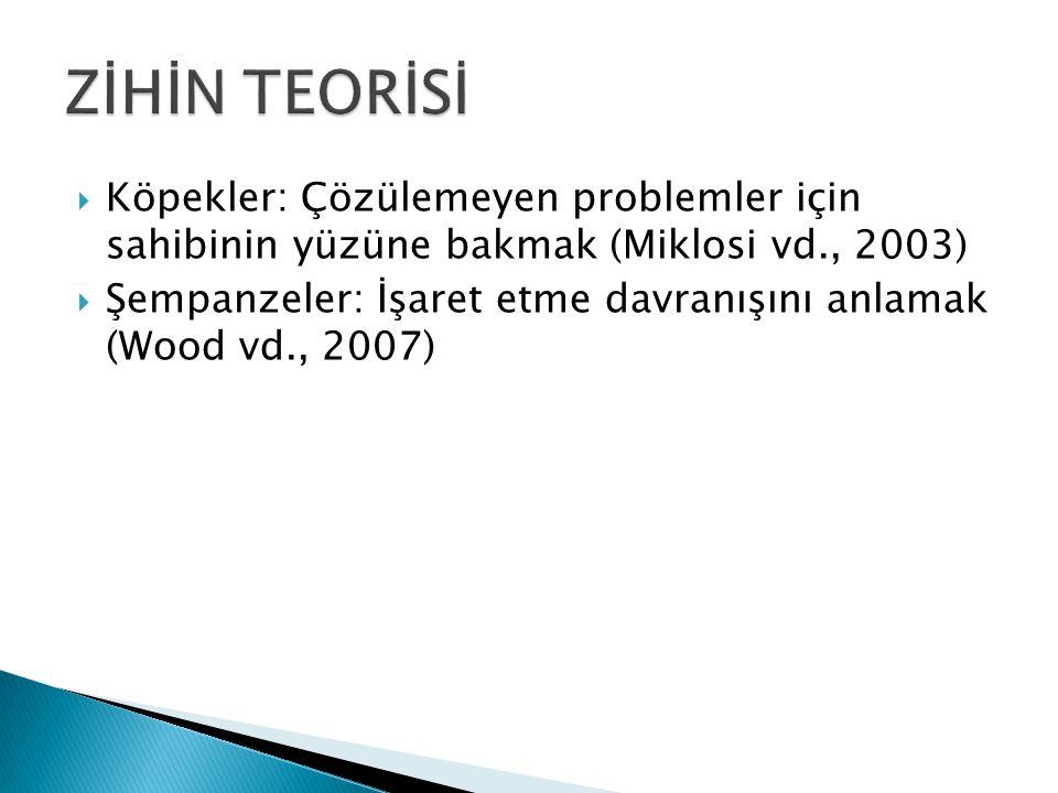 ZİHİN TEORİSİ Köpekler: Çözülemeyen problemler için sahibinin yüzüne bakmak (Miklosi vd., 2003)